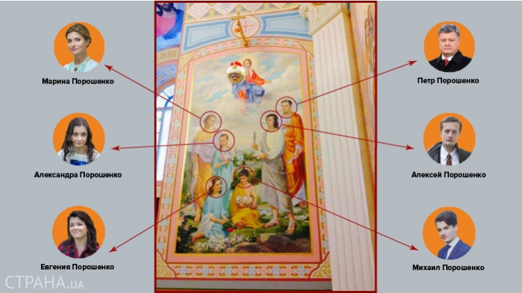Podivný obraz v soukromé kapli ukrajinského prezidenta. Podívejte se a posuďte sami zda je to normální...
